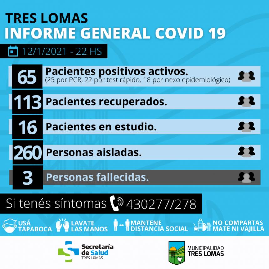 HAY 65 PACIENTES POSITIVOS ACTIVOS Y 260 PERSONAS AISLADAS