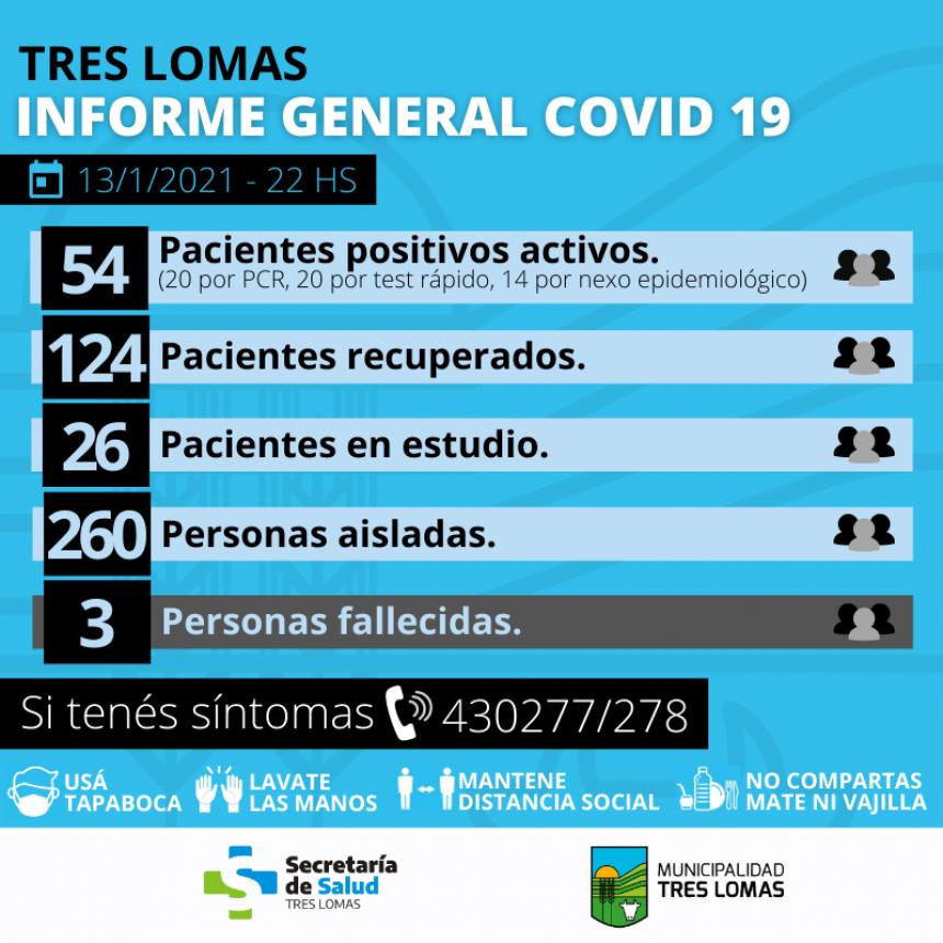 HAY 54 PACIENTES POSITIVOS ACTIVOS Y 260 PERSONAS AISLADAS