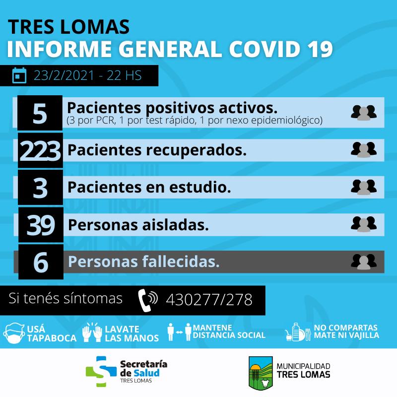 SON 5 LOS PACIENTES POSITIVOS ACTIVOS Y 39 LAS PERSONAS AISLADAS