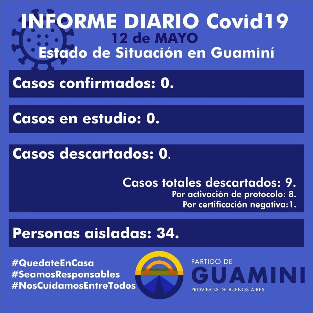 CORONAVIRUS: INFORME DIARIO DE SITUACIÓN A NIVEL NACIONAL Y LOCAL - 12 DE MAYO -