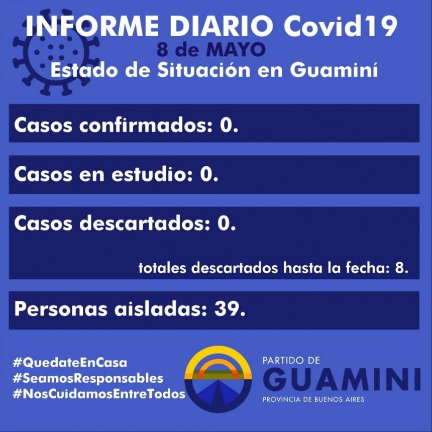 CORONAVIRUS: INFORME DIARIO DE SITUACIÓN A NIVEL NACIONAL Y LOCAL - 8 DE MAYO -