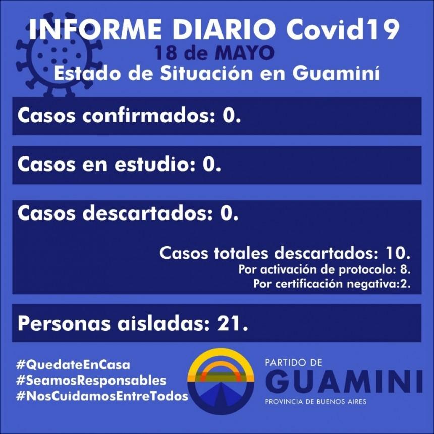 CORONAVIRUS: INFORME DIARIO DE SITUACIÓN A NIVEL NACIONAL Y LOCAL - 18 DE MAYO -