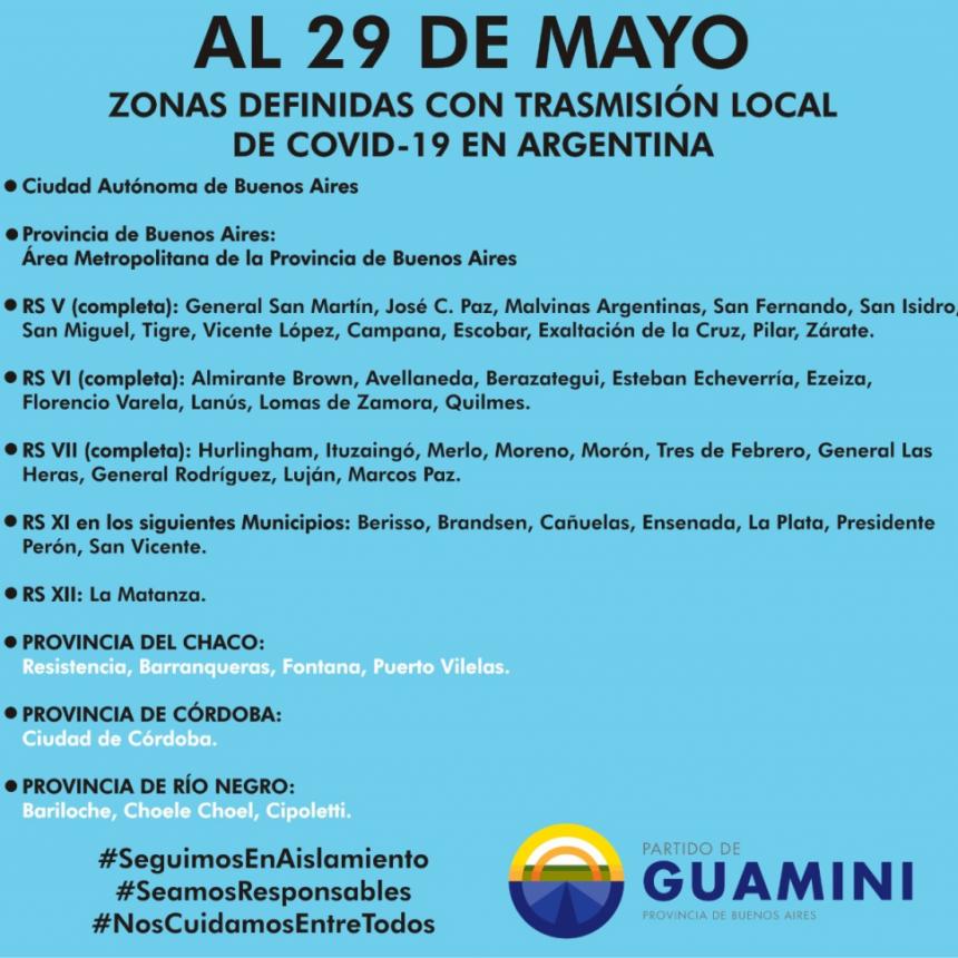 ZONAS DE TRANSMISIÓN LOCAL DE COVID 19 EN ARGENTINA AL 29-05