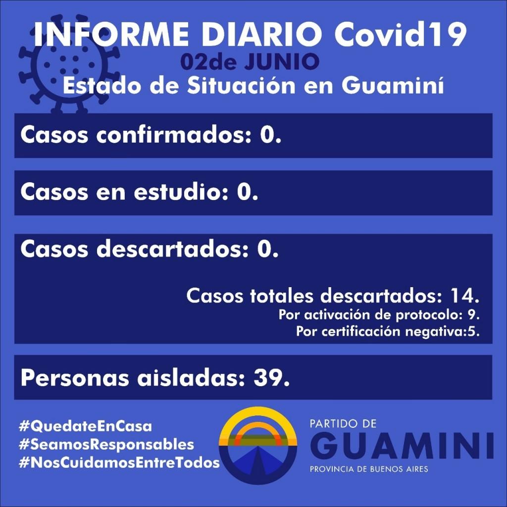 CORONAVIRUS: INFORME DIARIO DE SITUACIÓN A NIVEL NACIONAL Y LOCAL - 2 DE JUNIO -