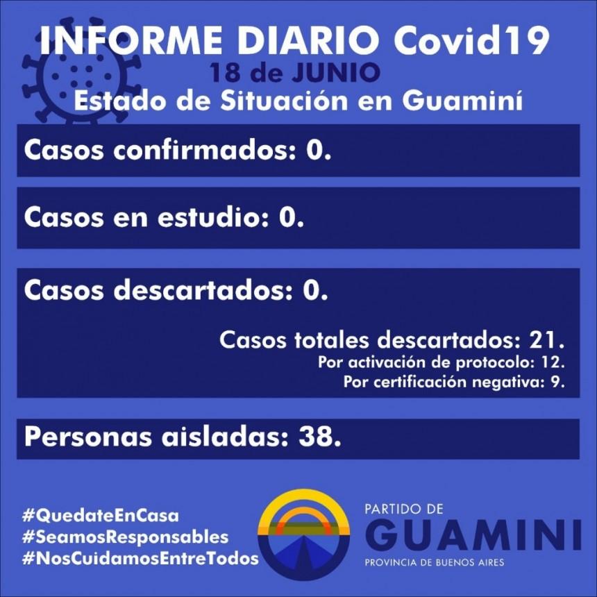 CORONAVIRUS: INFORME DIARIO DE SITUACIÓN A NIVEL NACIONAL Y LOCAL - 18 DE JUNIO -