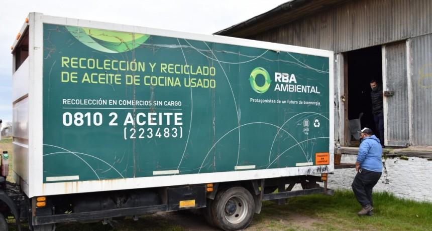 RECOLECCIÓN DE ACEITE VEGETAL USADO