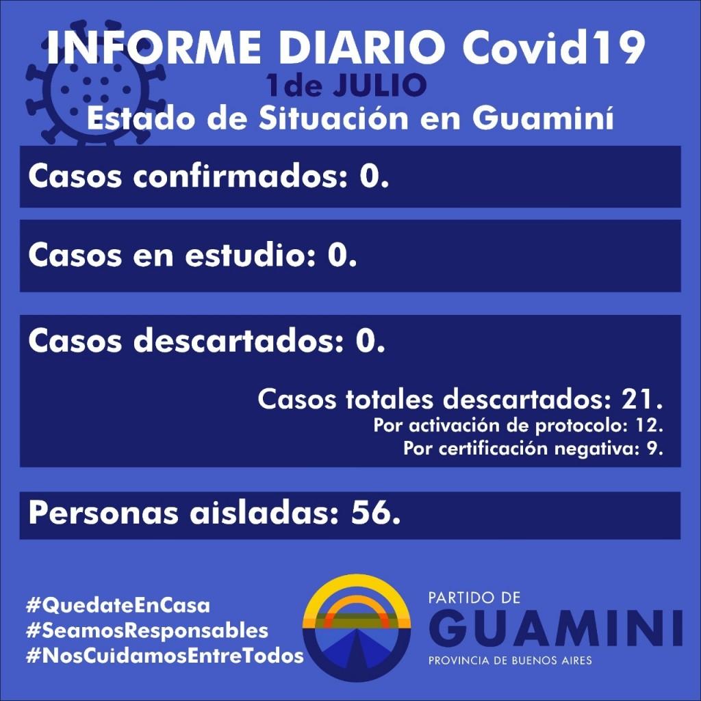 CORONAVIRUS: INFORME DIARIO DE SITUACIÓN A NIVEL NACIONAL Y LOCAL - 1 DE JULIO -