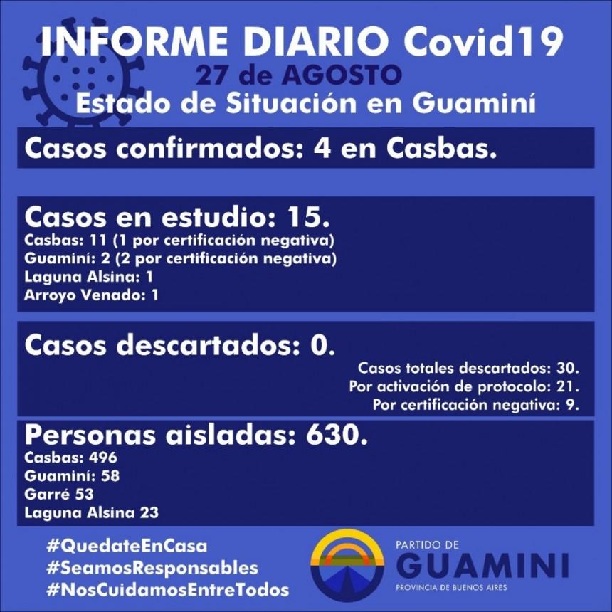CORONAVIRUS: INFORME DIARIO DE SITUACIÓN A NIVEL NACIONAL Y LOCAL - 27 DE AGOSTO -