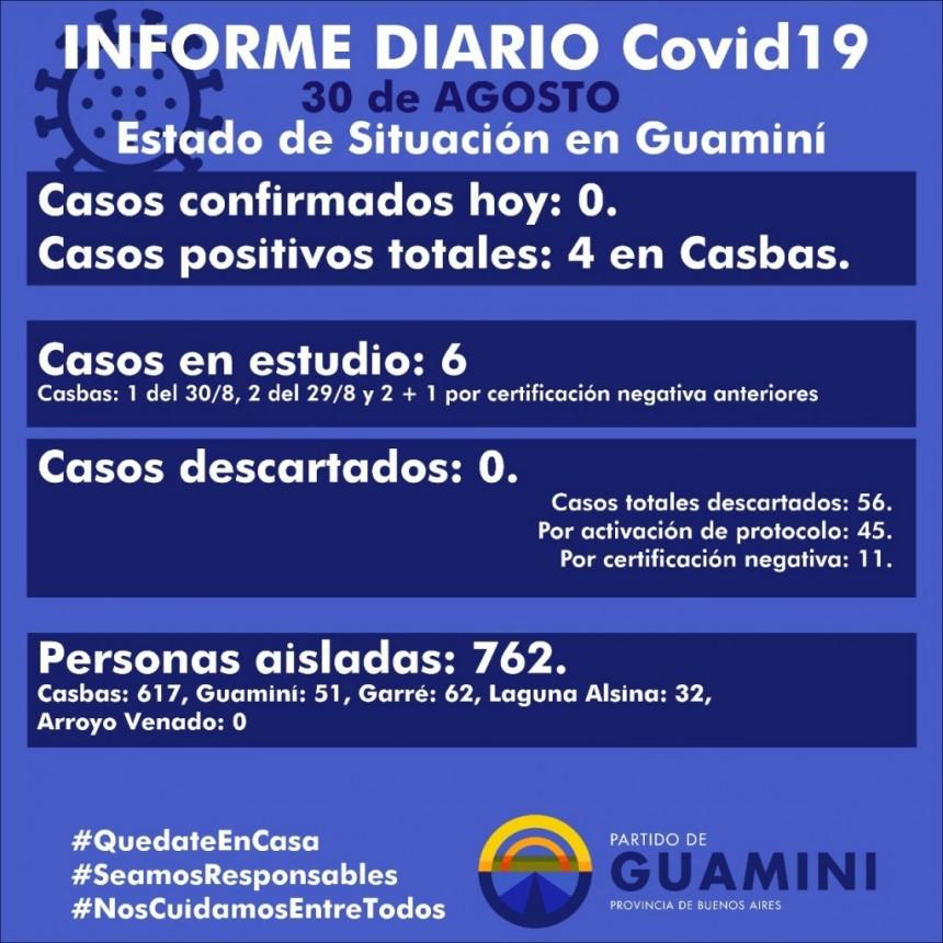 CORONAVIRUS: INFORME DIARIO DE SITUACIÓN A NIVEL NACIONAL Y LOCAL - 30 DE AGOSTO -