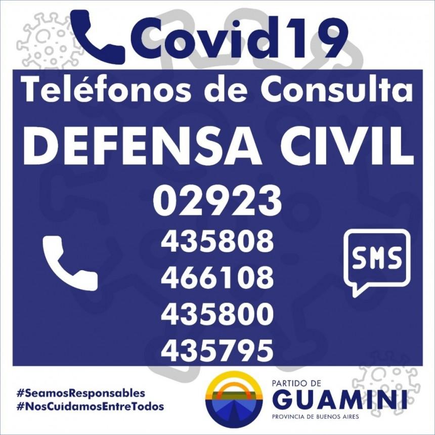TELÉFONOS DE ASISTENCIA ANTE LA EMERGENCIA COVID 19