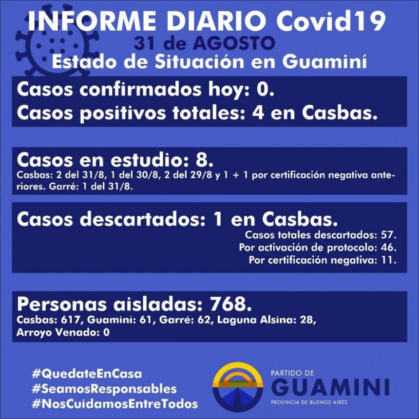 CORONAVIRUS: INFORME DIARIO DE SITUACIÓN A NIVEL NACIONAL Y LOCAL - 31 DE AGOSTO -