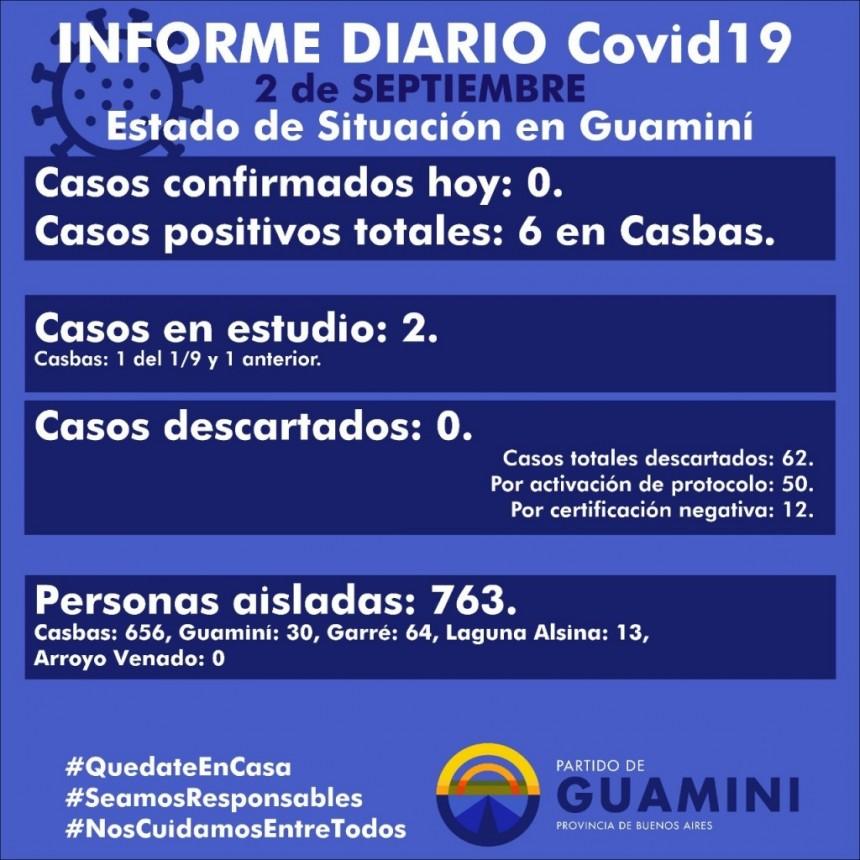 CORONAVIRUS: INFORME DIARIO DE SITUACIÓN A NIVEL NACIONAL Y LOCAL - 2 DE SEPTIEMBRE -
