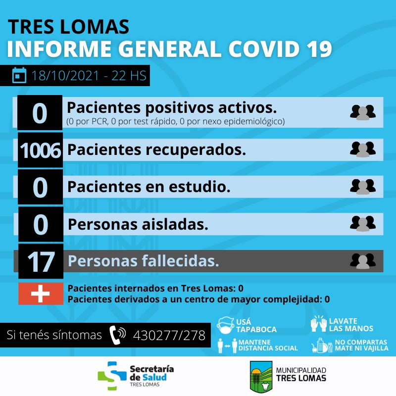 TRES LOMAS SIGUE SIN CASOS ACTIVOS DE COVID 19