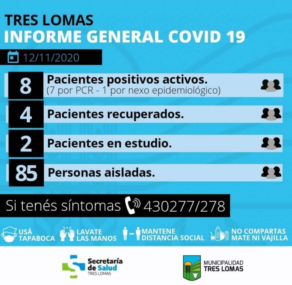 INFORME GENERAL COVID 19: OCHO CASOS POSITIVOS.
