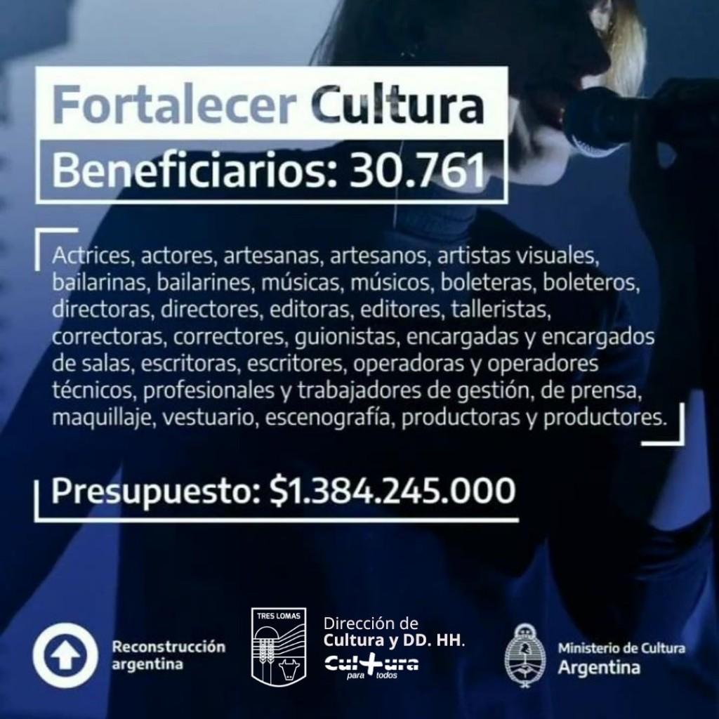 SE ANUNCIARON LOS BENEFICIARIOS Y BENEFICIARIAS DEL PROGRAMA