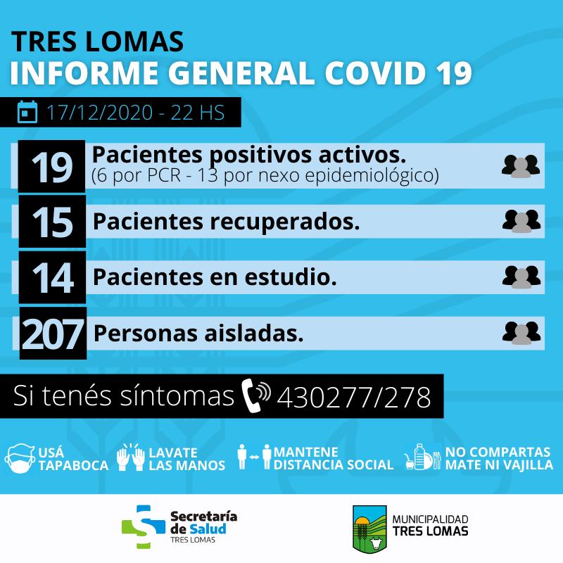 INFORME DE LAS 22 HORAS: MAS DE 200 PERSONAS AISLADAS Y 12 HISOPADOS
