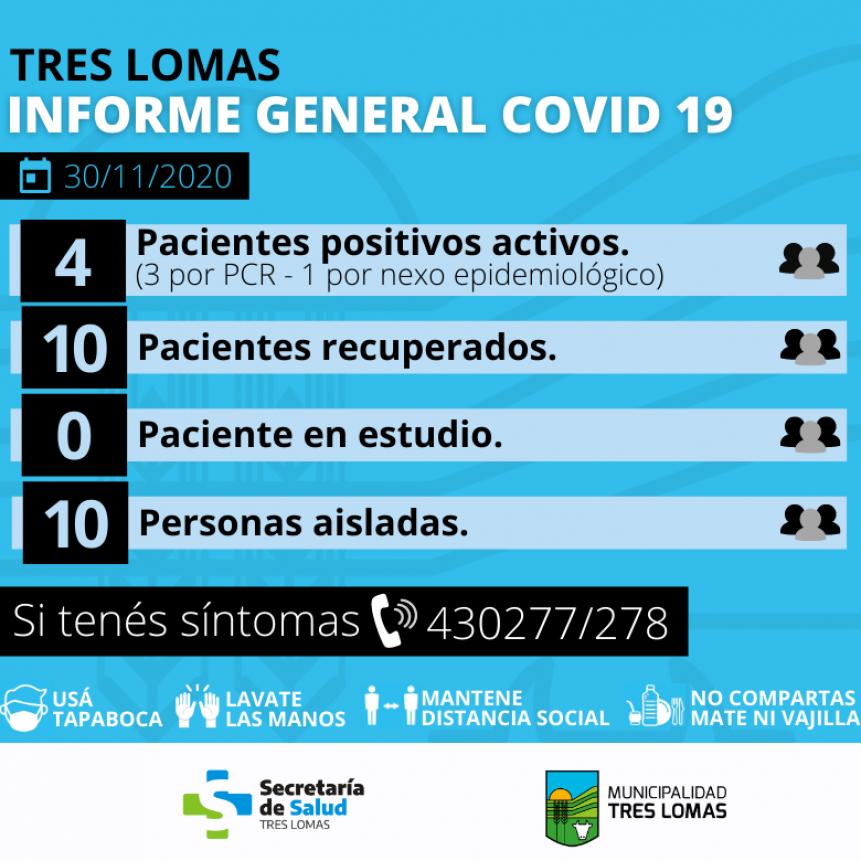 INFORME GENERAL COVID-19 TRES LOMAS